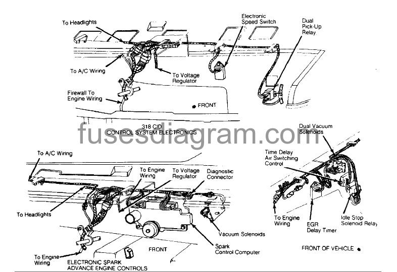 Fuse box diagram Dodge Ram Van 1983-1989