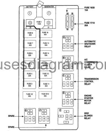 Fuse box diagram Dodge Ram Van 2000-2003