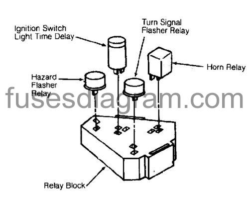 Fuse box diagram Dodge Ram Van 1991-1994