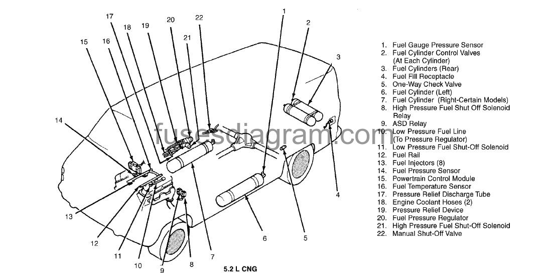 Fuse box diagram Dodge Ram Van 1996-1997