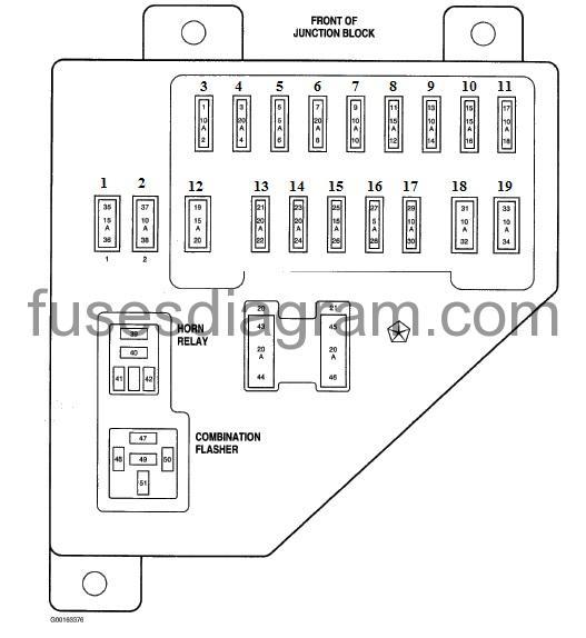 Fuse box diagram Dodge Ram Van 1998-1999