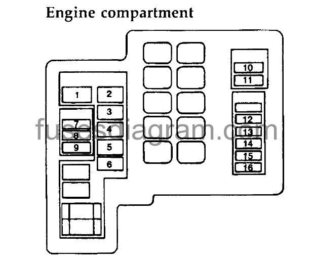 Fuse box diagram Dodge Avenger 1995