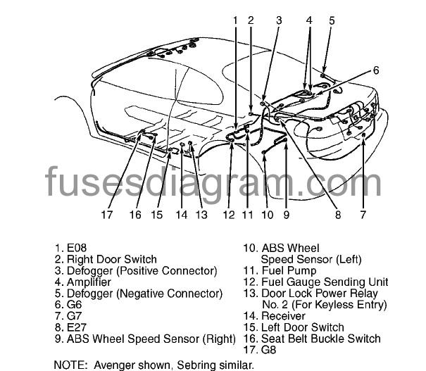Fuse box diagram Dodge Avenger 1995