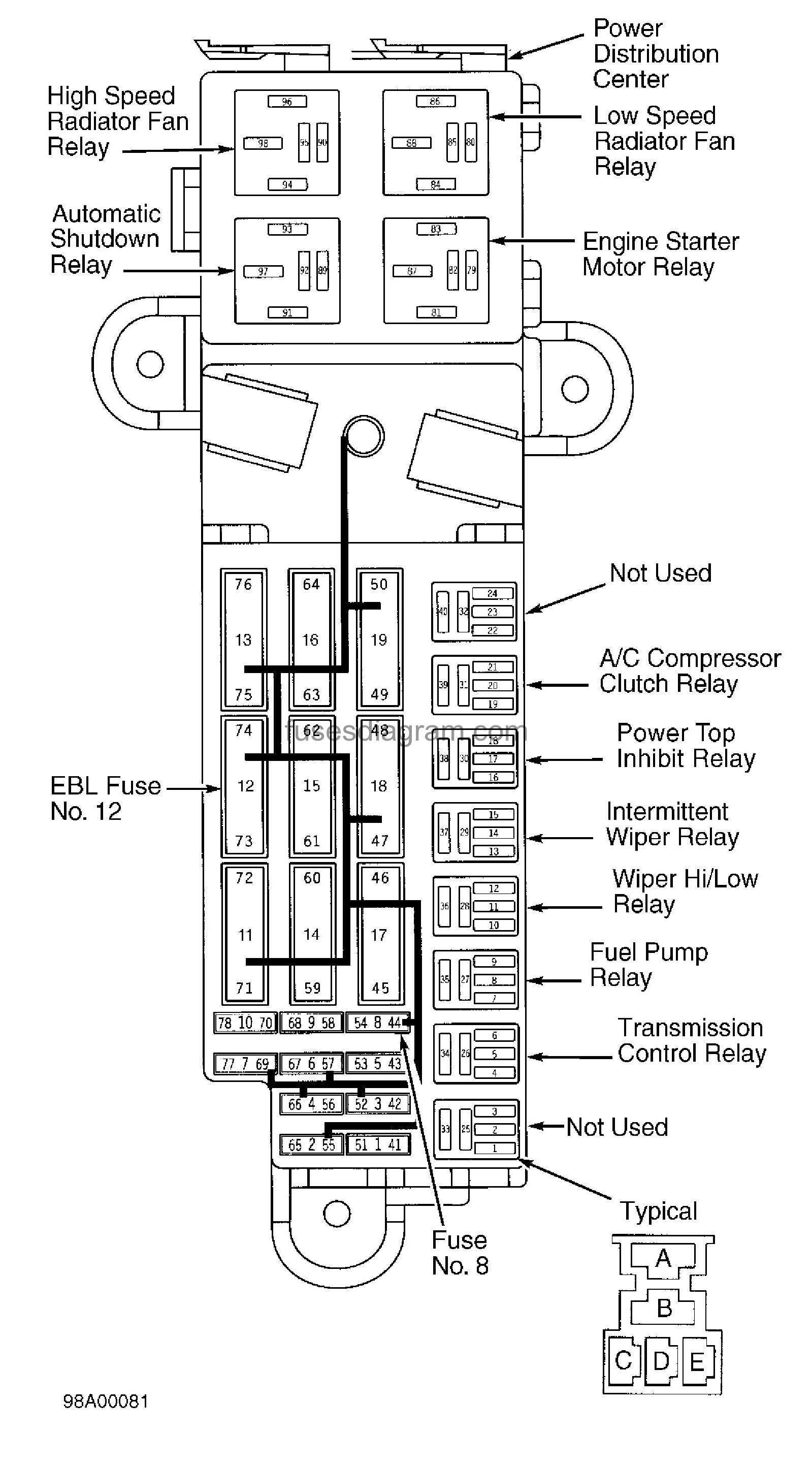 Fuse box diagram Dodge Stratus