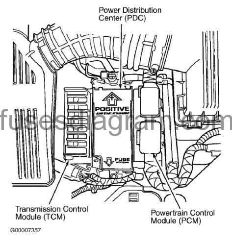 Fuse box diagram Dodge Stratus