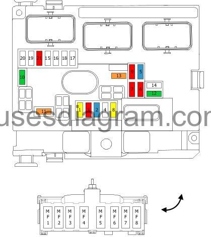 Fuse box diagram Citroen C3 2009-2016