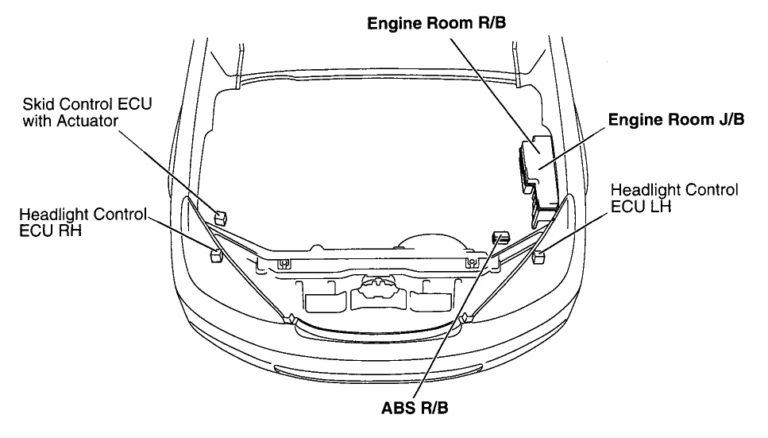 Fuse box diagram Lexus ES300 2001-2003