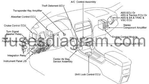 Fuse box diagram Lexus ES300 1997-2001