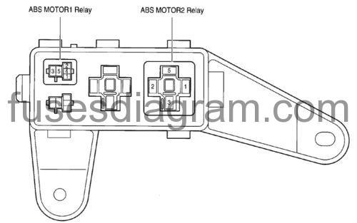 Fuses Lexus GS300 / GS350 / GS430 / GS460 (2005-2012)