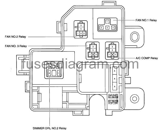 Fuse box diagram Lexus GS300 1998-2005