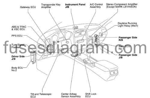 Fuse box diagram Lexus GS300 1998-2005