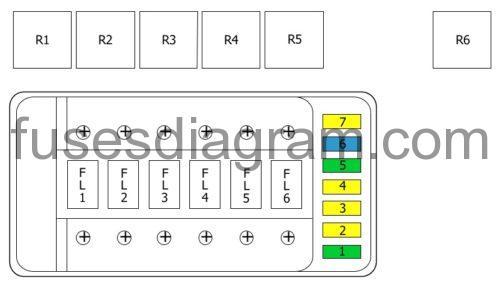 Fuse box diagram Land Rover Defender
