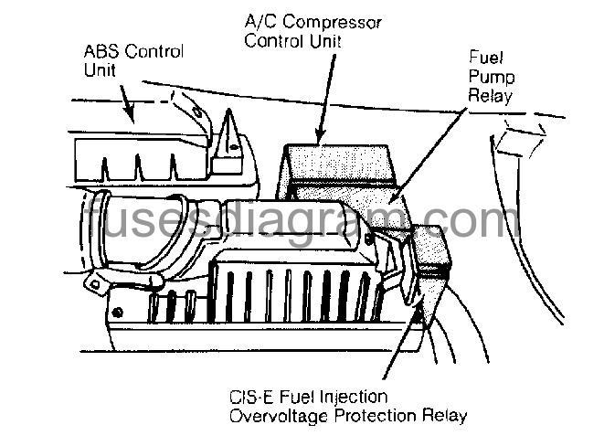 Fuse box diagram Citroen Mercedes W124