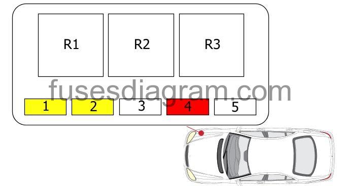 Fuse box diagram Citroen Mercedes W20
