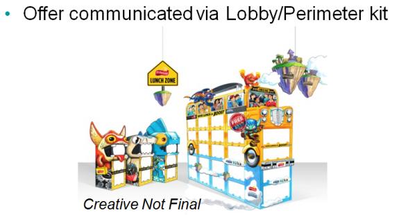 Skylanders Sidekick lobby kit