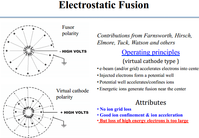 electrostatic fusion