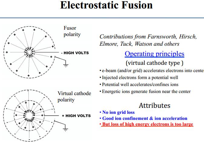 fusion report