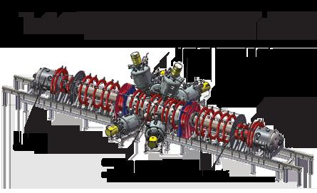 tri alpha model