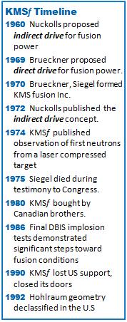 KMS timeline