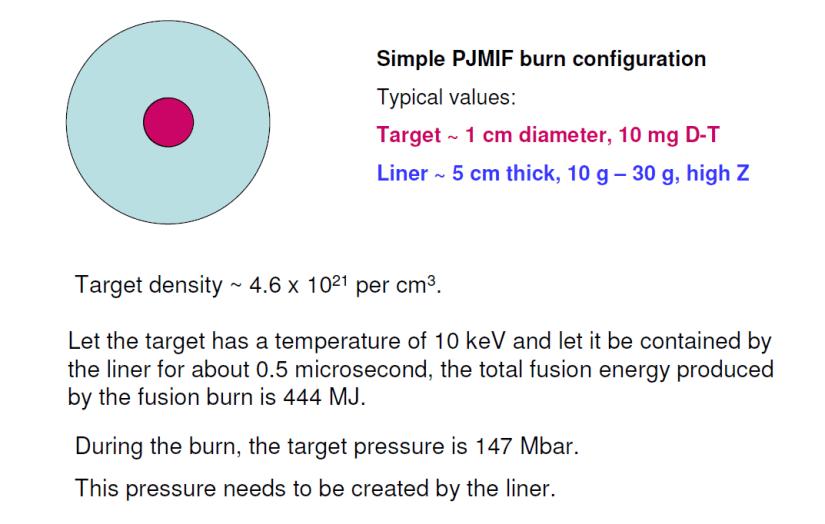 PJMIF burn configuration