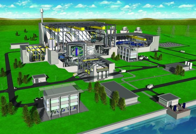 ITER Fusion energy pushed back beyond 2050