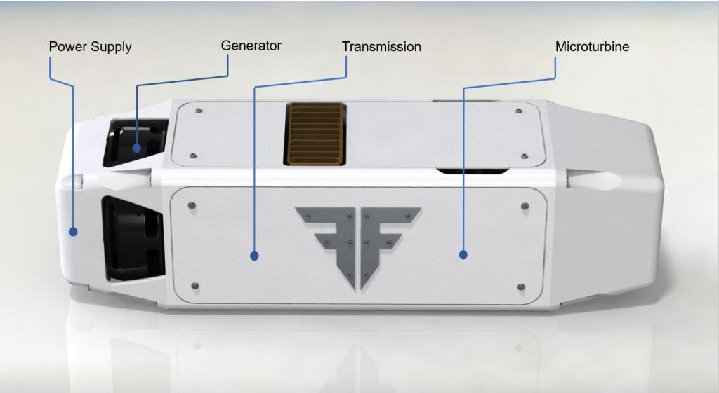 ARC 4-Pack 36kW Quad Microturbine Generator