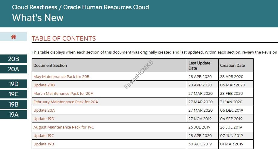 Cloud Readiness Documentation by Release Fusion HCM Oracle HCM Cloud