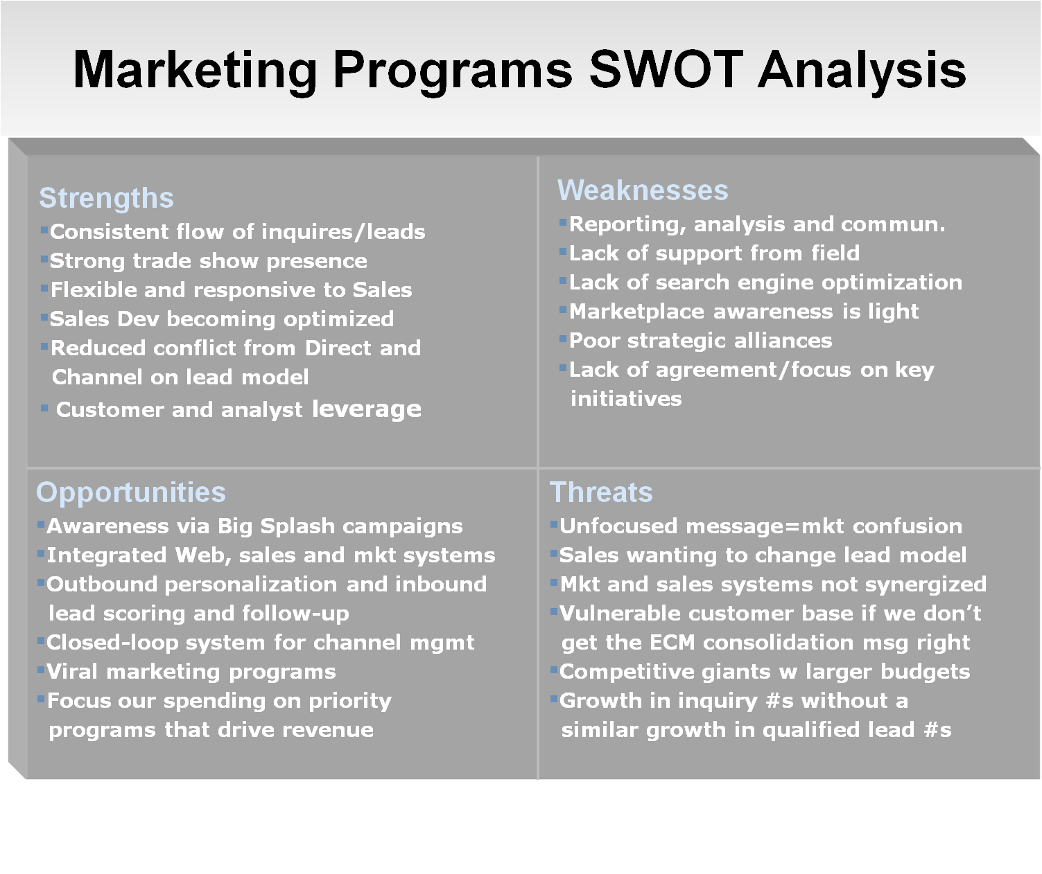 How to Use SWOT Analysis to Pinpoint Your B2B Marketing Strengths ...