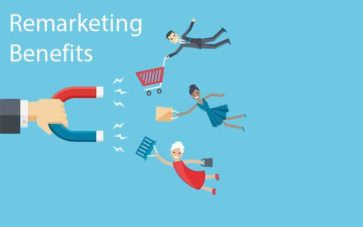 remarketing benefits
