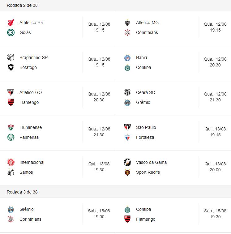 Datas De Todos Os Jogos Do Brasileirao 2020 Futebol Online