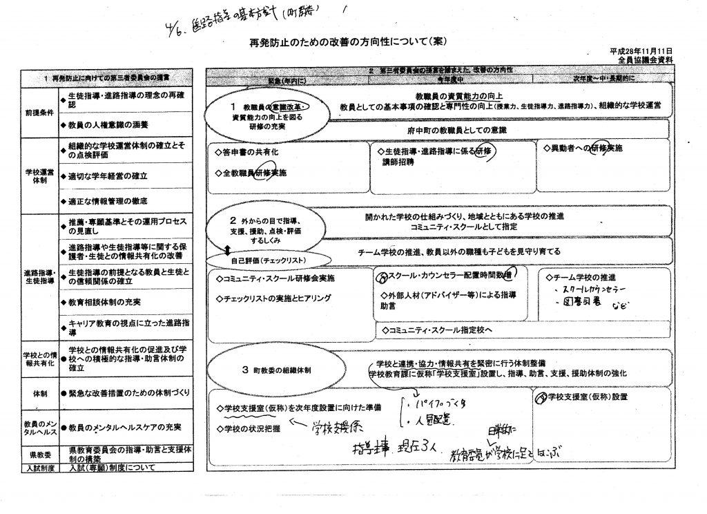 saihatuboshi001