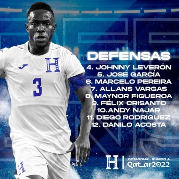 Defensores convocados por Fabián Coito para la selección de Honduras (Foto: Fenafuth)