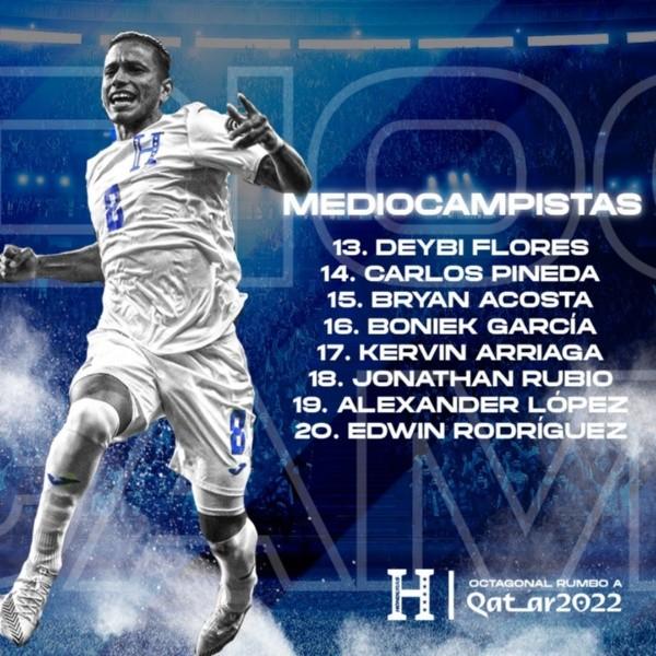 Los centrocampistas convocados por Fabián Coito para la selección de Honduras (Foto: Fenafuth)