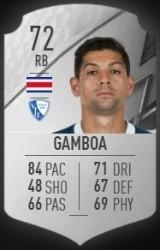 Cristian Gamboa en FIFA 22 (Foto: Futbin)