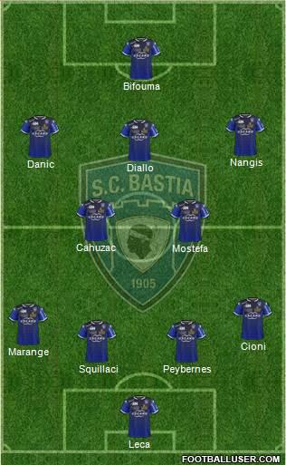 1490998_Sporting_Club_Bastia