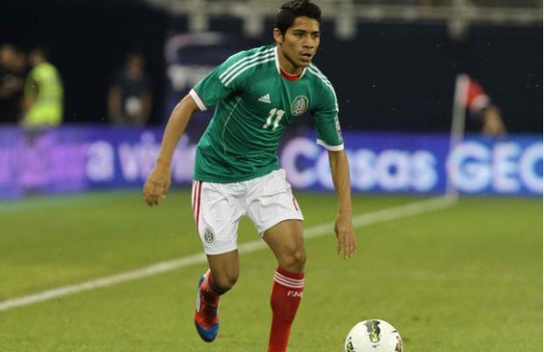Lets Talk About Fútbol Mexican Soccer Players That Are