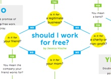 Should%20I%20Work%20for%20Free%3F