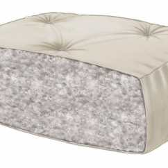 Ashley Furniture Sofa Sales Best Sleeper Sectionals Serta Liberty 6 Inch All Cotton Futon Mattress By