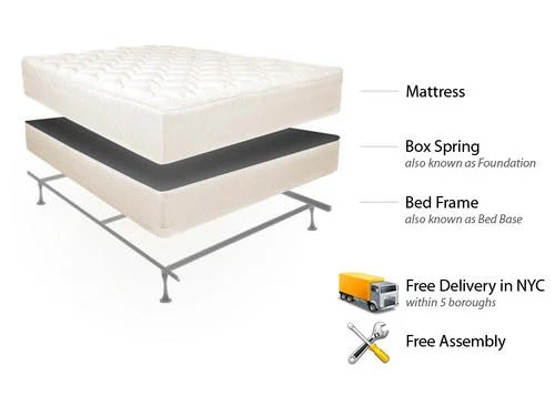 Queen Easy Rest Mattress Set Bed Frame Free Delivery Up In Nyc