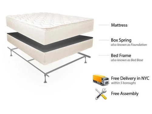 Queen Pillowtop Mattress Set Bed Frame Delivery Up In Nyc