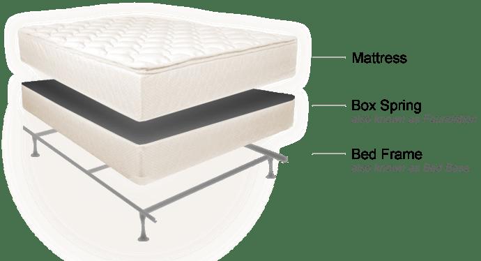 Fine Woodworking Bunk Bed Plans, Making Bedroom Games, Bed