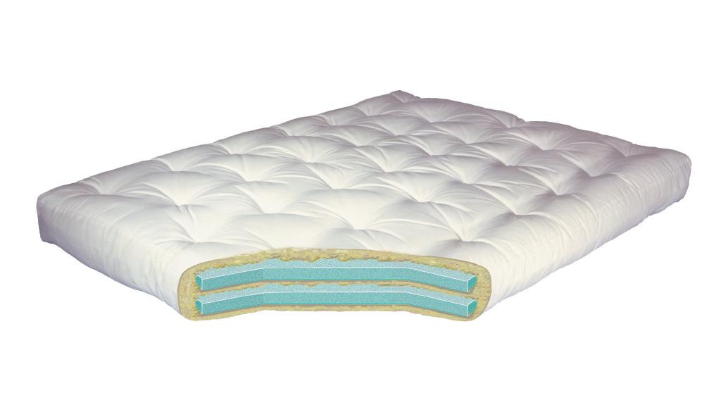 611 – 8″ Double Foam Futon Mattress