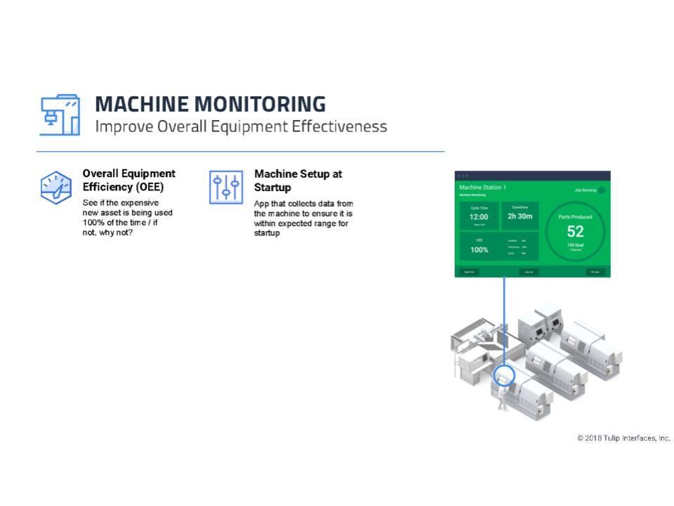 Tulip Machine Monitoring and OEE (2)