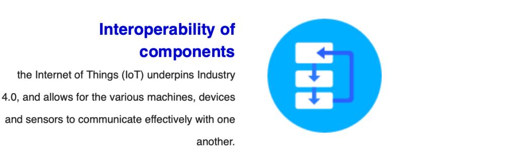 Principle 2: Industry 4.0