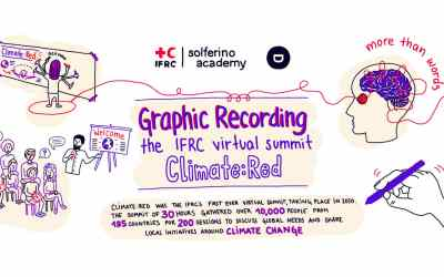 Climate:Red Summit 2020