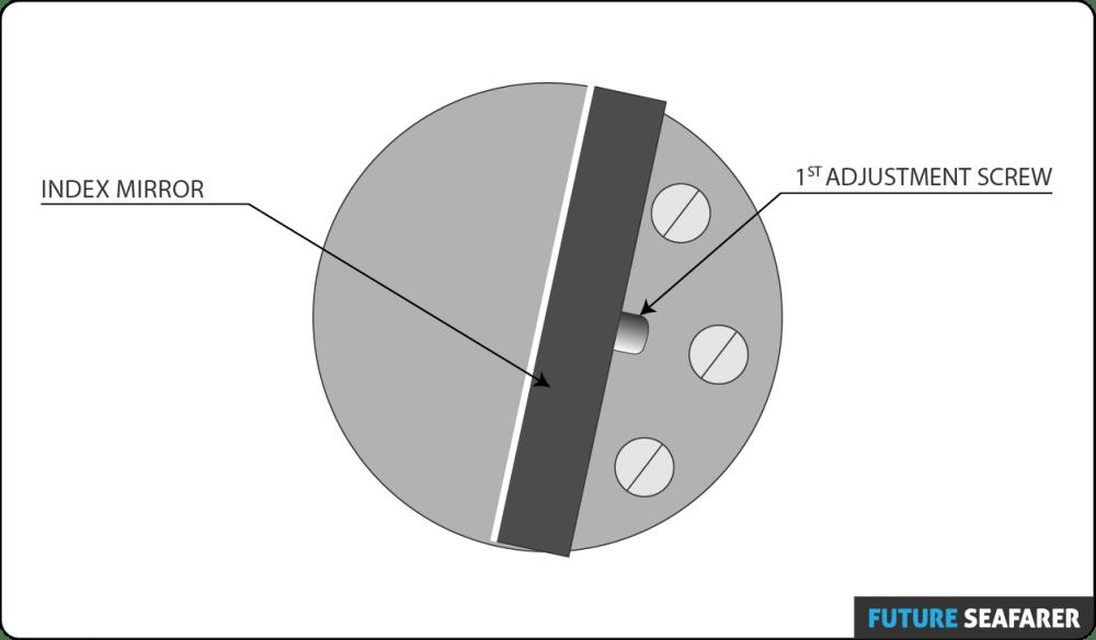 medium resolution of adjustable sextant errors