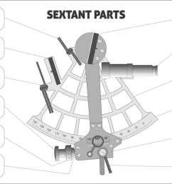 diagram of sextant [ 1439 x 800 Pixel ]