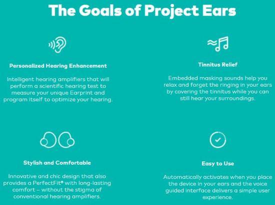 Project Ears