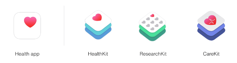Apple Health SDKs