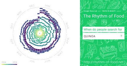 rh-o-food_quinoa